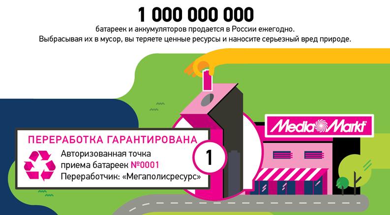 Куда сдать батарейки в челябинске 2018